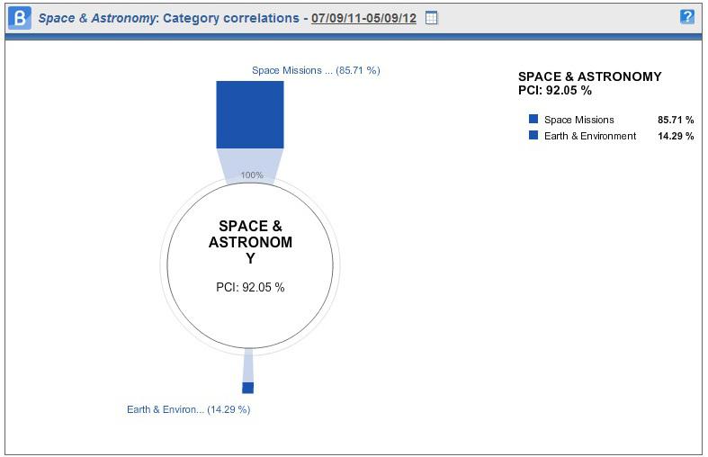 ShinyStat Video Analytics - IPC