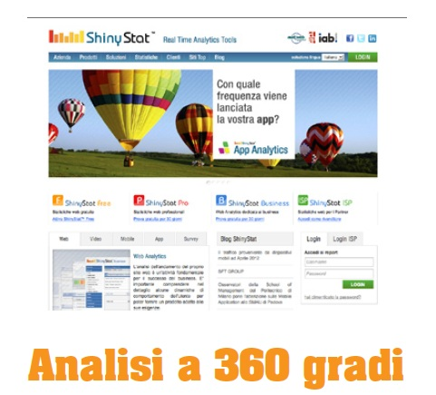 ShinyStat - Analisi a 360 gradi