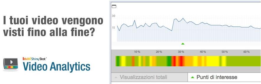 ShinyStat Video Analytics for HTML5